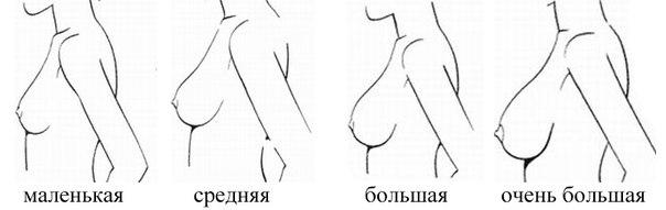 Типы сосков у девушек